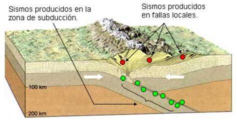 los terremotos como se origina www lis ucr ac cr