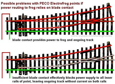 Electrical Plan 00 scale shunting puzzle layout little bazeley layout