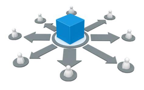 Cad Online Erstellen 3d contentcentral