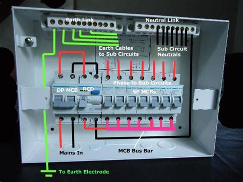 house distribution board wiring diagram diy wiring a consumer unit and installation distribution