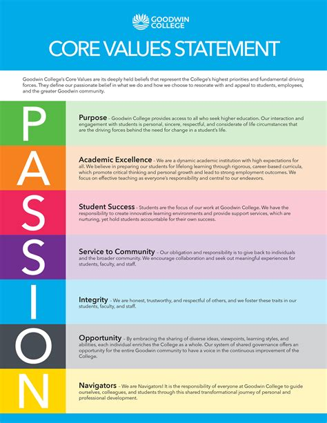 values statement template value statement