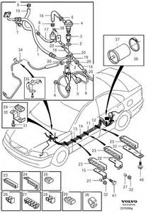 Fuel System Volvo S40 Volvo V40 Fuel Lines From Tank To Engine 1999 B4184sm