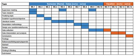 dissertation timetable template dissertation schedule
