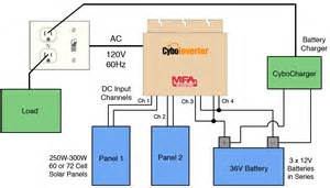 solar battery chargers company solar wiring diagram free