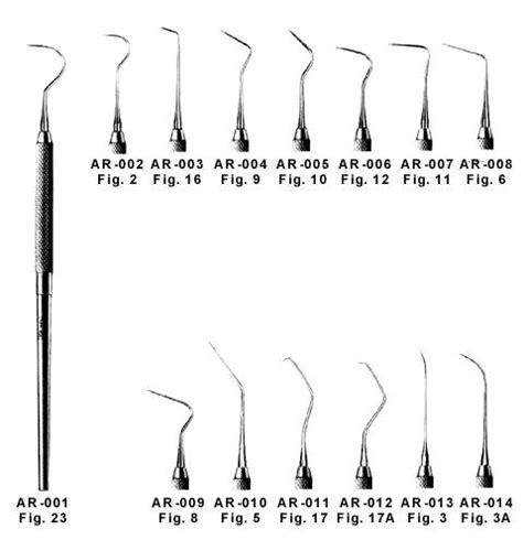 Kisaran Pembersihan Karang Gigi dokter gigi unspeakable things unspoken
