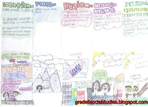 themes of geography foldable 23 best 5 themes of geography images on pinterest