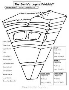 earth s layers foldable science ideas pinterest