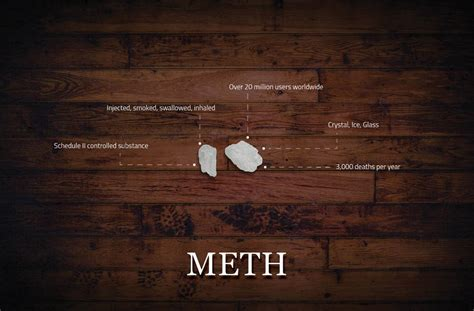 How Do You Detox From Meth by Top Missouri Rehabs Rehab