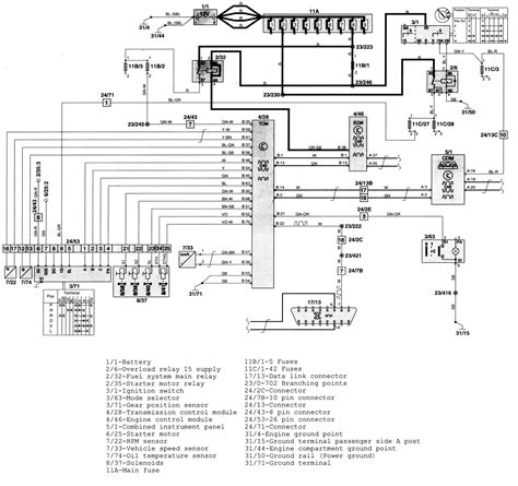 1998 s70 wiring diagrams wiring diagram schemes