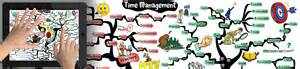 A Personal Reflective Essay Or Story by Exles Of Reflective Essays On Time Management