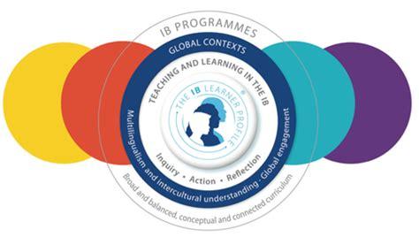 intern programme international baccalaureate international baccalaureate
