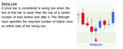 what are swing resistor what is swing resistor 28 images hv metering resistors ae9k usd cad at swing high