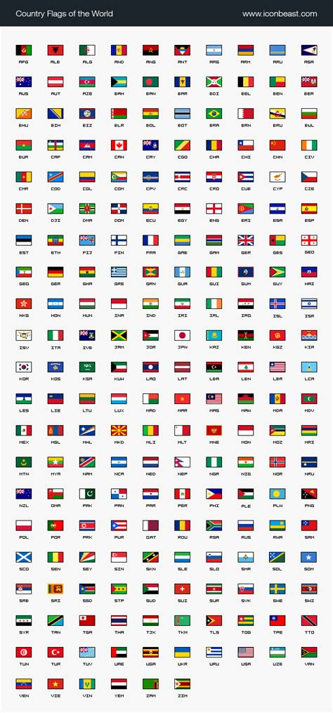 flags of the world to download free free download world flag icons