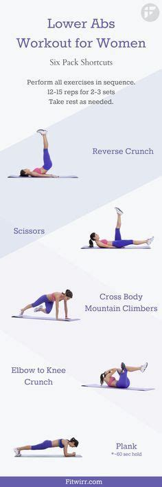 1000 ideas about abs on lower ab workouts abs and ab exercises at home