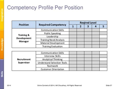 competency matrix template competency skills matrix template