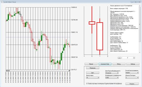 stock pattern viewer stock pattern viewer sib algo