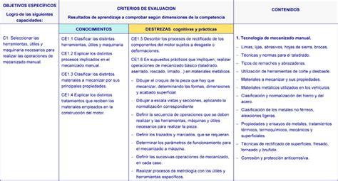 unidades y sesiones de aprendizaje 2o16 definici 243 n de las unidades de aprendizaje