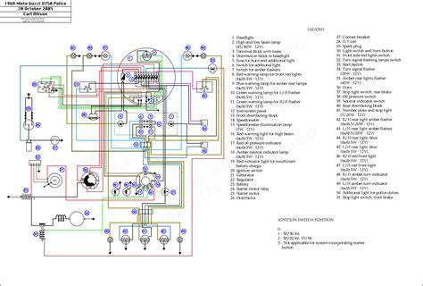 yamaha neos wiring diagram yamaha free wiring diagrams