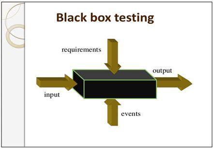 black box testing adalah si1114466915 widuri