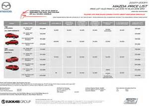 Volvo Price List Singapore Singapore Motorshow 2016 Mazda Price List Deals