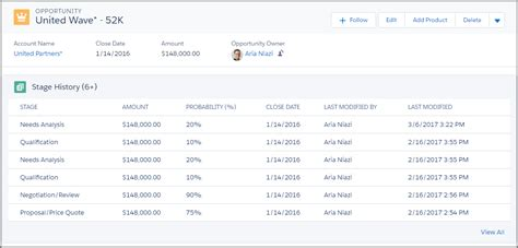 release change management in salesforce release notes