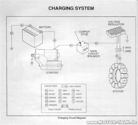 Motorrad Batterie Tot by Evo Charging System Batterie Auf Einmal Tot Ist 3