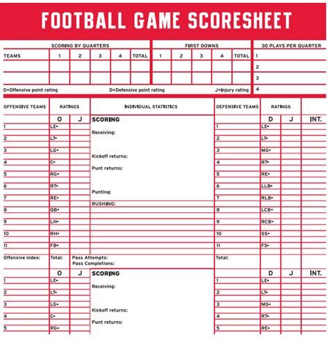 soccer stat sheet template sle football score sheet 9 documents in pdf