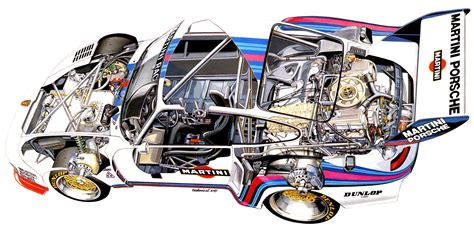 car schematic cutaway car free engine image for user