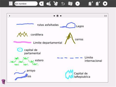 imagenes de simbolos geograficos xo como recurso de aprendizaje simbolos o signos geogr 225 fico