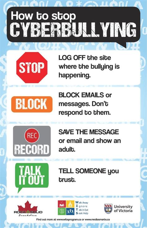 ten tips to prevent cyberbullying the anti bully blog cyberbullying pictures and posters for your classroom
