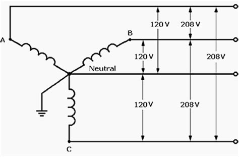scintillating overhead transformer wiring diagrams images