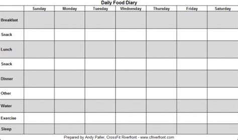 printable food diary for ibs 5 best images of ibs food diary template free printable