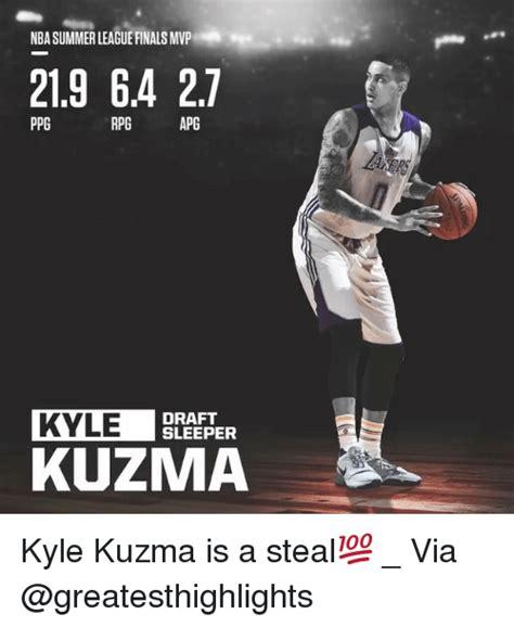 Kyle Meme - nba summer league finals mvp 219 64 27 ppg rpg apg kyle