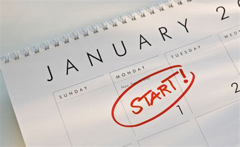 why is new year not on january 1 ten tips for a successful fitness new years resolution