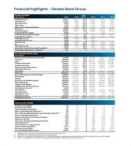 Samples Of Financial Reports 8 End Of Year Report Templates Free Sample Example
