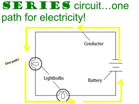 series circuit for oa3 1 understanding electricity and magnetism ppt