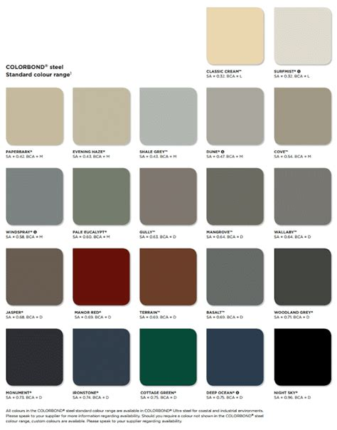colorbond paint colours images