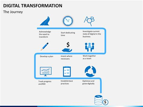 Digital Transformation Plan Template Digital Transformation Powerpoint Template Sketchbubble