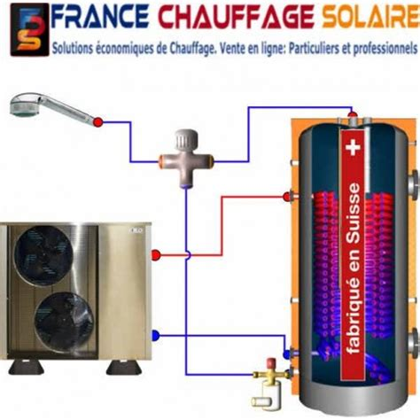 chauffage thermo speed 1255 chauffage eau chaude sanitaire thermodynamique kit 500l 224