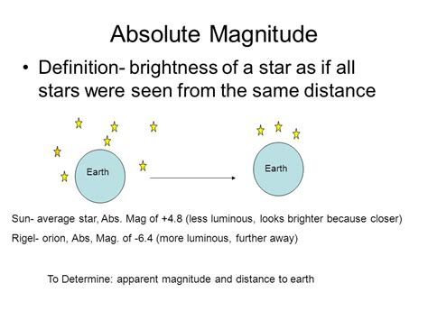 absolute magnitude of sun star light star bright ppt download