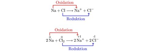 exle of oxidation oxidation and reduction tikz exle