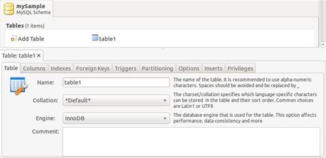 Mysql Change Table Name Change Table Name Mysql Using Mysql Workbench To Create A Database Model Techotopia Mysql