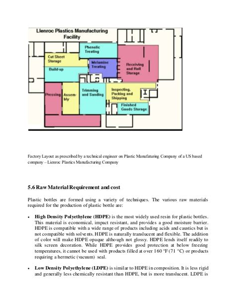 Floor Plan Scale Calculator plastic manufacturing company business plan