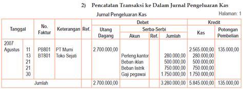 format buku penjualan pemindahbukuan jurnal ke buku besar akuntansi