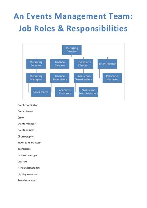 Duties Of An Event Planner by Events Management Team Roles