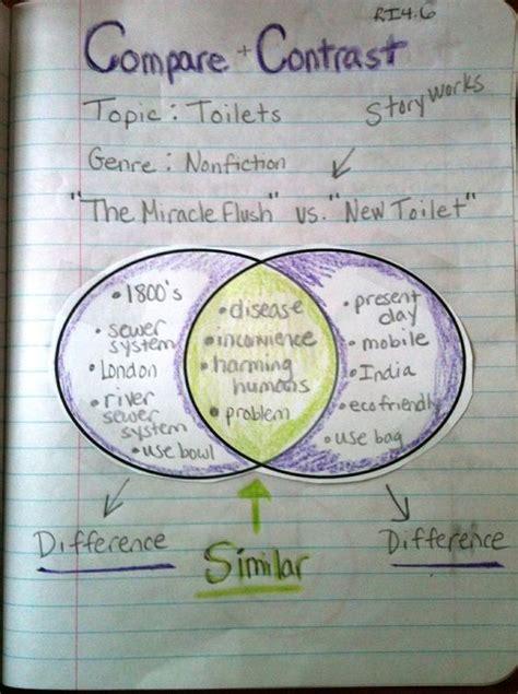 diagram math 5th grade math venn diagram 4th grade finding common multiplesvenn diagram activities 5th grade venn