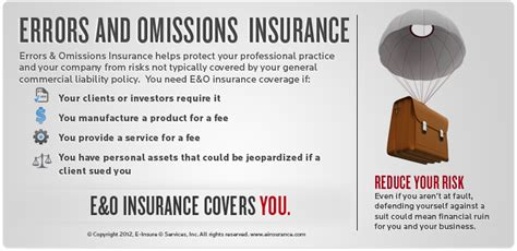 Errors And Omissions errors and omissions insurance