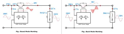 how static voltage regulator works voltage stabilizer