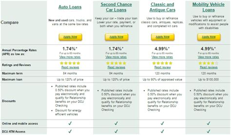 unionbank housing loan union bank housing loan calculator 28 images union