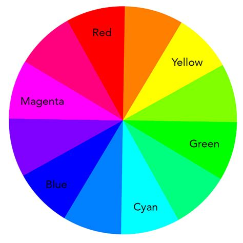 Color Wheel Light At 100 Color Wheel Dr Draw A Color Wheel Color Wheel Light
